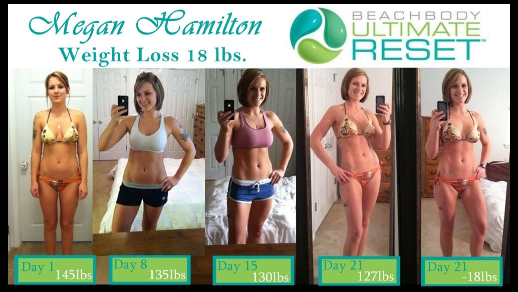 Beachbody Ultimate Reset Results